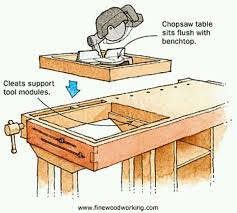 Woodworking Bench Top Plans by 363 Best Workbench Images On Pinterest Woodwork Workbenches And