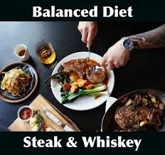 Diet Meme - balanced diet meme