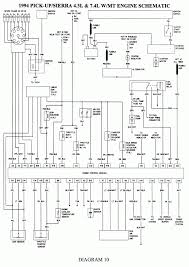 chevy s10 radio wiring diagram with electrical 2784 linkinx com