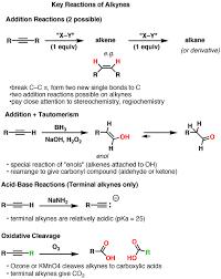 1 alkyne key reactions