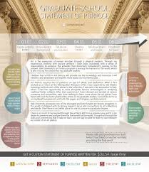 Review  Mighty Essays   UK Top Writers Resume Proofreading professional resume templates download Why resume  proofreading is so important resume proofreading
