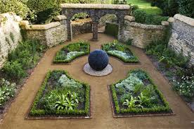 Gravel Backyard Ideas Images Of Gravel Landscaping Cost Landscaping Gardening Ideas