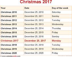 when is 2017 2018 dates of