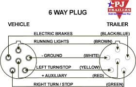 how to wire a 6 pole round trailer end plug inside prong wiring