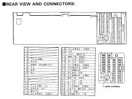 car stereo help wire color code wire diagrams and wire code