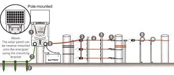 electric fence energizer wiring diagram wiring diagram