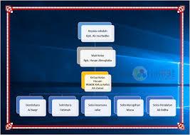 cara membuat struktur organisasi yang menarik cara membuat struktur organisasi dengan word video tutorial89