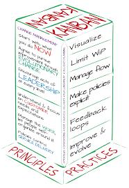 kanban u0027s change management principles lean kanban