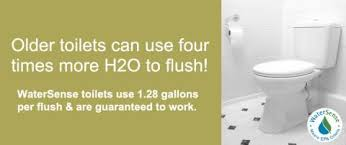 How Much Does It Cost To Fit A New Bathroom How Much Water Do Toilets Use Conserve H2o