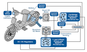 allegro microsystems electric vehicle e bikes
