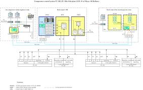 hmi wiring diagram profibus wiring diagram u2022 sewacar co