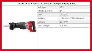 amazon black friday milwaukee tools milwaukee 2694 24 m18 18 volt 4 tool cordless combo kit power