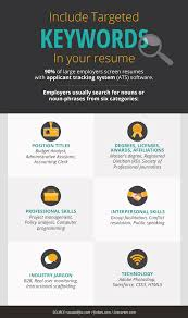 Key Phrases For Resume Resume Tips To Get The Interview Fix Com