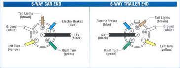 t3tnt trailer plug wiring guide