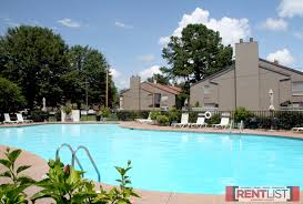 Backyard Pools Tupelo Ms by Kirkwood Apartments U2013 Rent List