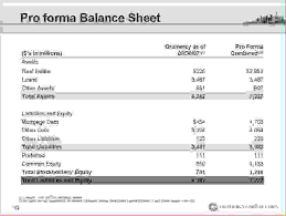 Pro Forma Balance Sheet Template 3 Pro Forma Balance Sheet Template Procedure Template Sle