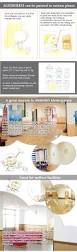 stain resistant and reliable asian paint wall putty price slaked