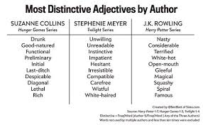 what are some words and phrases that are overused in popular books