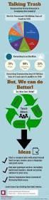 best 25 waste management recycling ideas on pinterest waste