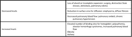 pulmonary function testing the clinical advisor