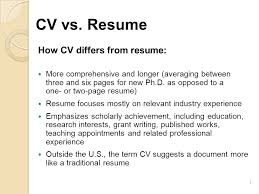 Cv Versus Resume Cvs And Cover Letters Veronica Perrigan Becky Weir Ppt Video