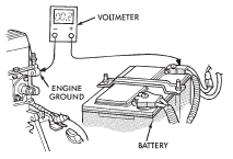 jeep grand cherokee starter wiring diagram image details