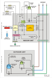 furnace blower motor wiring diagram u0026 diagnosing the duotherm