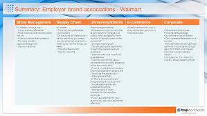 Walmart Resume Employer Brand Positioning Strategy Ppt Download