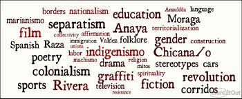 call for papers southwest popular american culture association
