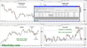 recent videos u2013 chartsky trade