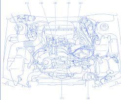 subaru outback 2 5 1997 electrical circuit wiring diagram carfusebox