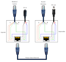 power over ethernet wiring diagram gooddy org