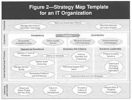 strategy map for an organization it example business