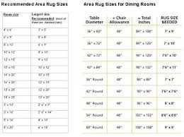 Sizes Of Area Rugs Amazing Dining Room Rugs Size Common Area Rug Sizes