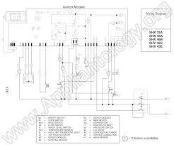 wiring diagram for kitchenaid dishwasher u2013 readingrat net