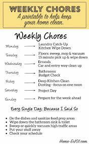 kitchen checklist for first home weekly chore schedule home ec 101