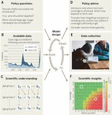 modeling infectious disease dynamics in the complex landscape of