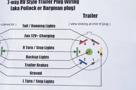 wiring diagrams 6 prong trailer plug 4 wire trailer lights four