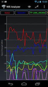 wifi analyzer android wifi analyzer for android free