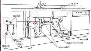 kitchen sink parts kitchen sink plumbing diagram sink pipe parts kitchen sinks