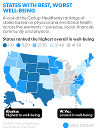 happiest states in america what are the happiest healthiest states in the usa