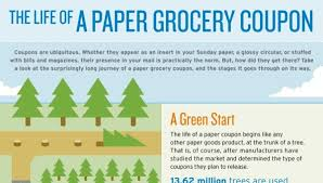 infographic of a paper grocery coupon didactic discourse