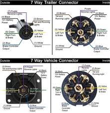 primus electric brake controller wiring diagram yondo tech