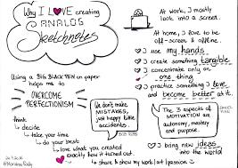 why i love analog sketchnotes u2013 sketchnotes