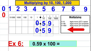 multiplying by 1 10 100 1000 youtube