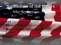 What The Us Flag Represents The American Flag The Star Is A Symbol Of The Heavens And The