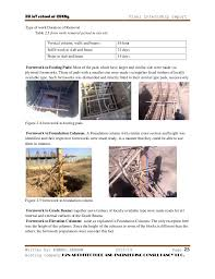 building defect report template internship report on building construction