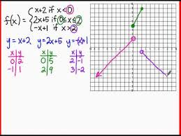 algebra 2 graphing a piecewise function youtube