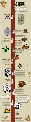 a brief history of thanksgiving garlic style