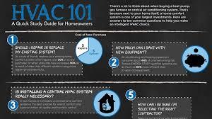 Quality Comfort Systems Hvac 101